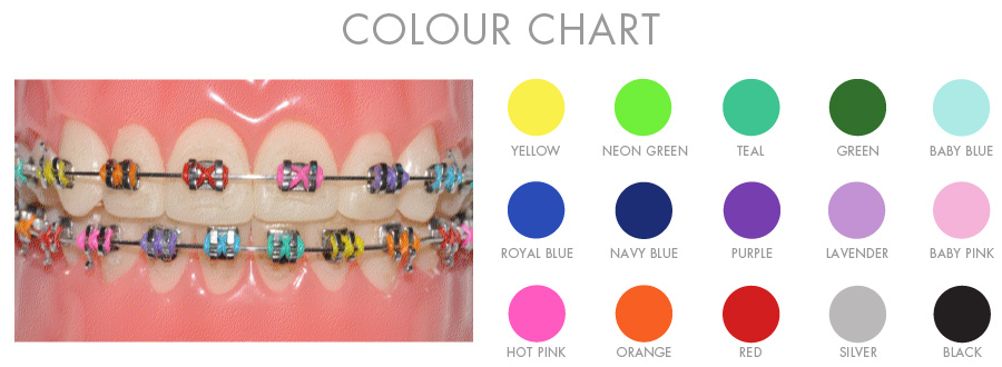 Elastic colour chart